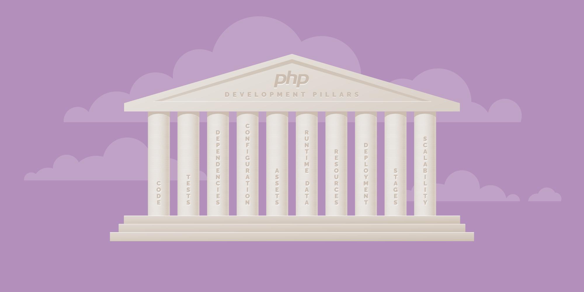 10 pillars of modern php development fortrabbit blog