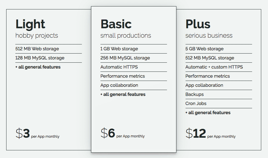Universal Apps Pricing V1 (deprectaed)