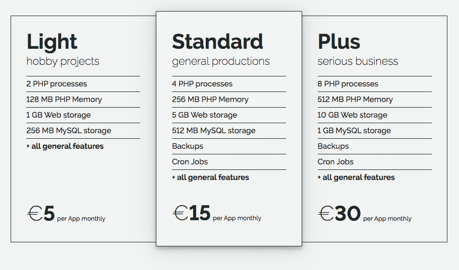 Universal Apps Pricing V2 (current)